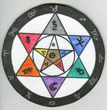 Pantacle magique