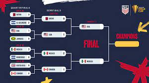2021 Concacaf Gold Cup Semifinal: USA 1 ...