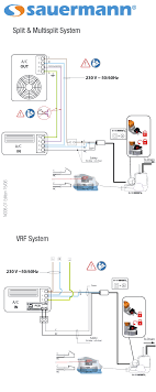 ecobee3 wiring diagram ecobee3 image wiring diagram ideal condensate pump wiring diagram wiring diagram and on ecobee3 wiring diagram