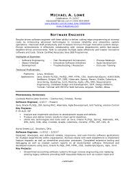Esl Dissertation Hypothesis Proofreading Service For College Acis