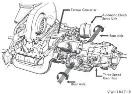 volkswagen bug engine diagram volkswagen wiring diagrams cars description cutaway diagram of beetle vw air cooled engine cutaway wiring