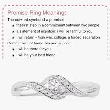 Promise Ring Quotes Fascinating Promise Rings Quotes New Unique Promise Ring Letter In Boyfriend