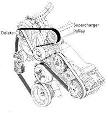 explorer & sport trac 4 0l sohc supercharger kit install how to 2006 Ford Explorer 4 0 Engine Diagram belt diagram reference diagram (dark belt showing the moddbox orientation) Ford 4.0 SOHC Engine Diagram