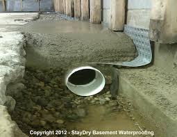 basement drainage design. From The Blog: Basement Drainage Design