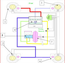 gmc wiring harness diagram gmc wiring diagrams abs circuit wiring diagram