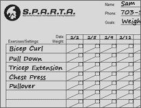 Personal Training Chart Complete Personal Training Business Model Package S P A R T A