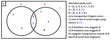 Contoh Soal Diagram Venn Contoh Soal Diagram Venn Irisan Magdalene Project Org