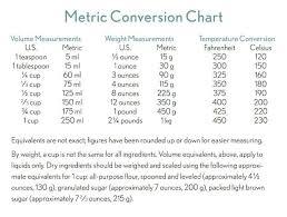 Measurement Weight Conversion Chart Expert Math Convesion Chart Byu Convert Ml To Ounces Chart