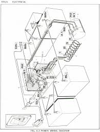 Wiring diagram club car precedent battery basic ezgo electric golf