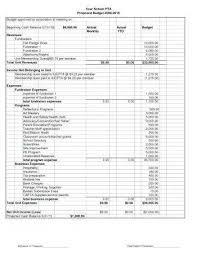 Pta Templates Church Budget Proposal Template Awesome Sample Budget Proposal Pta