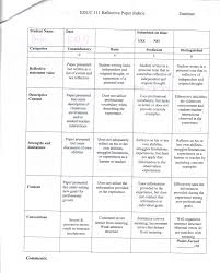 High school science research paper rubric MOSAIC a planning and Top Lesson Plan