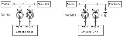 looper guitar pedal wiring diagram wiring diagram libraries koch blog koch ampsfoto serial vs parallel effect loops