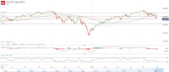 No Rest On Trade For Asia Markets Ig En