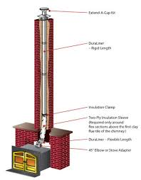 firemasters chimney pipe liner