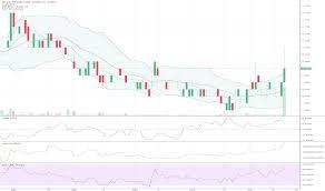 Moon Stock Price And Chart Tsxv Moon Tradingview