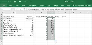 Microsoft Excel Burndown Chart Template How To Create A Burndown Chart In Excel From Scratch