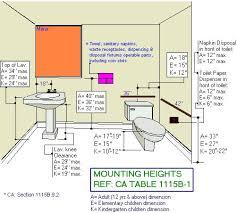 Ada Commercial Bathroom Set Awesome Design
