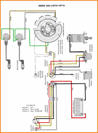 tohatsu outboard control wiring diagram wiring diagram library tohatsu outboard wiring diagram wiring diagrams onetohatsu 30hp wiring diagram wiring library sea doo wiring diagram