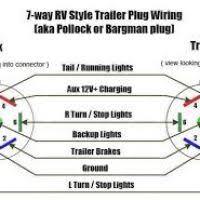 trailer wiring color code diagram skazu co Bargman Wiring Diagram 7 Way wiring diagram for trailer 7 pin readingrat net 7 way bargman plug wiring diagram