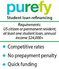 citizens one loan review. Brilliant Loan Purefy Student Loan Refinancing On Citizens One Review G