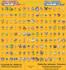 Espace Membre > Création : Voici les pokemon de G3