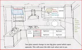 kitchen wiring diagram kitchen image wiring diagram wiring a kitchen diagram wiring auto wiring diagram schematic on kitchen wiring diagram