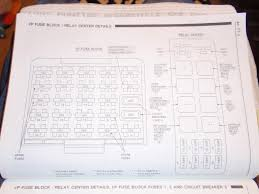 93 bonnie ssei fuse diagram 1992 1999 image