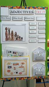 Active Anchor Charts Ela Writing Bundle Treetopsecret Education