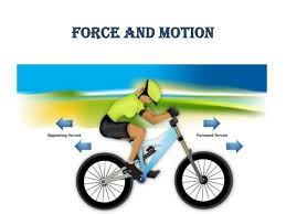 Image result for force and motion