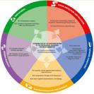 quality indicators, health care