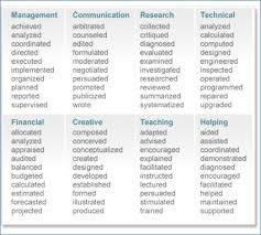 Action Verbs For Resumes And Cover Letters Resume Layout Com