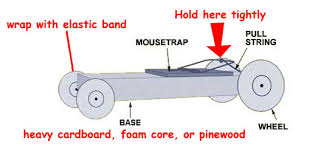 mousetrap car essay