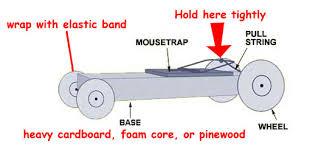 mousetrap car essay