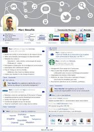 Genious: CV d'un community manager #CV #resume #Facebook #Communitymanager