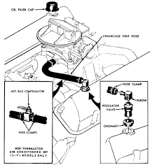 similiar ford diagram keywords diagram furthermore 1967 ford mustang engine diagram likewise ford 289