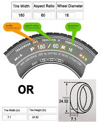 Motorcycle Tire Size Chart 1 In Order To Calculate The Dosage Requirements For An