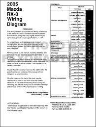 rx 8 wiring diagram workshop manual rx image 2005 mazda rx 8 wiring diagram manual original rx8 on rx 8 wiring diagram workshop manual