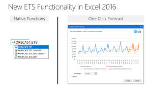 forecast model in excel create forecasting models using excel and machine learning