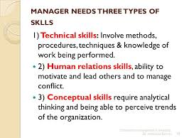 types of management skills