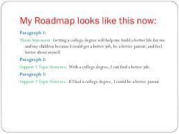 the essay roadmap 12