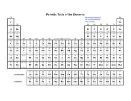 Element Chart With Atomic Number And Mass Basic Printable Periodic Table Of The Elements Periodic