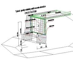 Small Picture Wood Retaining Wall Design Engineering Video And Photos concrete