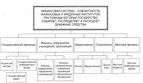ФИНАНСОВАЯ ДЕЯТЕЛЬНОСТЬ ГОСУДАРСТВА Финансовое право Лекции  7 gif