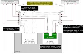 1998 dodge caravan radio wiring diagram images nexus l7 wiring diagram nexus wiring diagrams for car or