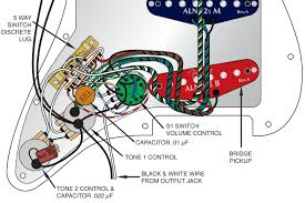 wiring help needed fender s1 content fender stratocaster that s the neck wired out of phase the s1 down so it can be done out adding a separate phase reversal switch right