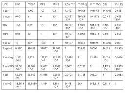 imperial metric pipe fitting guide