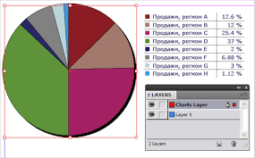 How To Create Pie Chart In Indesign Create A Pie Chart In Indesign Cs5 Best Picture Of Chart