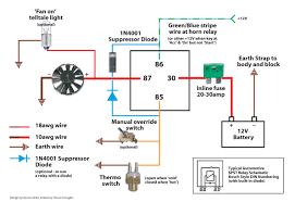 electric radiator fan wiring diagram Electric Fan Relay Wiring Diagram wiring diagram for electrical radiator fan readingrat net dual electric fan relay wiring diagram