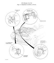 Cool 1991 honda accord fuse conceptdraw for mac septic tank pump diagram