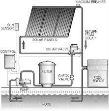 about diy solar pool heater you be aware of the fact that about diy solar pool heater you be aware of the fact that heating a